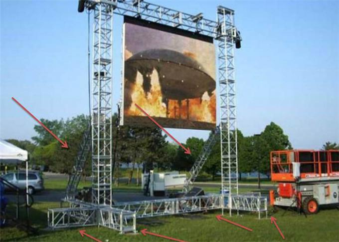 Advertisement Large Smd Led Screen Display Full Color With Aluminum Cabinet